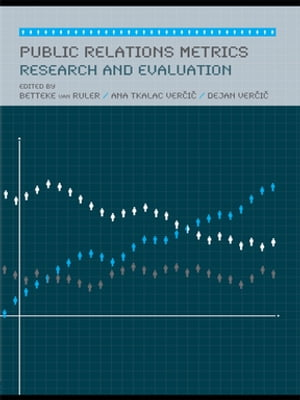 Public Relations Metrics Research and Evaluation