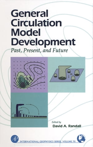 General Circulation Model Development Past,  Present,  and Future