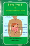 Blood Type B and recommended foods & Drinks