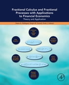 Fractional Calculus and Fractional Processes with Applications to Financial Economics: Theory and Application by Hasan Fallahgoul