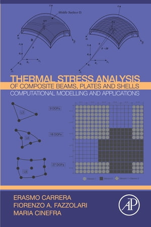 Thermal Stress Analysis of Composite Beams,  Plates and Shells Computational Modelling and Applications