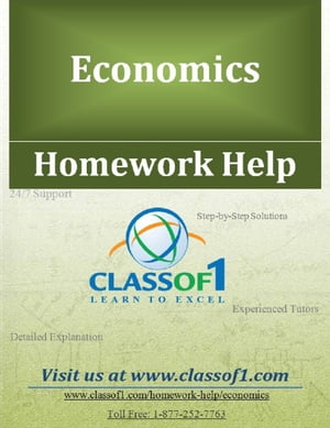 Draw the Demand and Supply Curve. by Homework Help Classof1