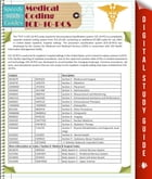 Medical Coding: Icd-10-Pcs Speedy Study Guides by Speedy Publishing