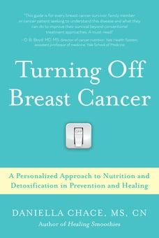 Turning Off Breast Cancer: A Personalized Approach to Nutrition and Detoxification in Prevention…