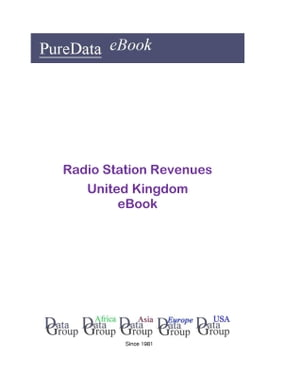 Radio Station Revenues in the United Kingdom