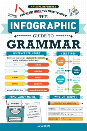 The Infographic Guide to Grammar: A Visual Reference for Everything You Need to Know