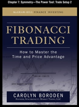 Book Fibonacci Trading, Chapter 7 - Symmetry--The Power Tool: Trade Setup 2 by Carolyn Boroden