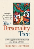 Your Personality Tree 6d03896f-7240-45a9-905b-f41c3795074e