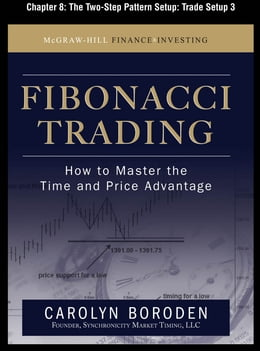Book Fibonacci Trading, Chapter 8 - The Two-Step Pattern Setup: Trade Setup 3 by Carolyn Boroden
