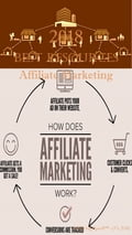 2018 Best Resources for Affiliate Marketing