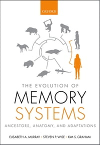 The Evolution of Memory Systems: Ancestors, Anatomy, and Adaptations