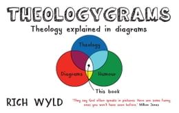 Book Theologygrams: Theology explained in diagrams by Rich Wyld
