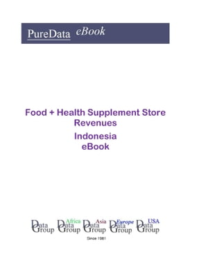 Food + Health Supplement Store Revenues in Indonesia