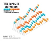 Ten Types of Innovation - The Discipline of Building Breakthroughs ebook by Larry Keeley,Helen Walters,Ryan Pikkel,Brian Quinn