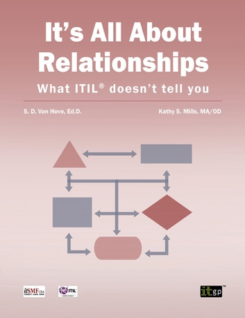 It's All About Relationships - What ITIL doesn't tell you ebook by Suzanne Van Hove,Kathy Mills