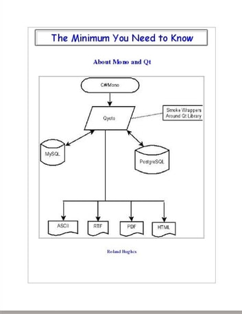 The Minimum You Need to Know About Mono and Qt eBook by Roland