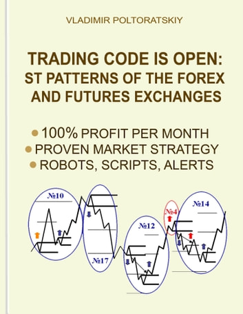 Forex 40 per month
