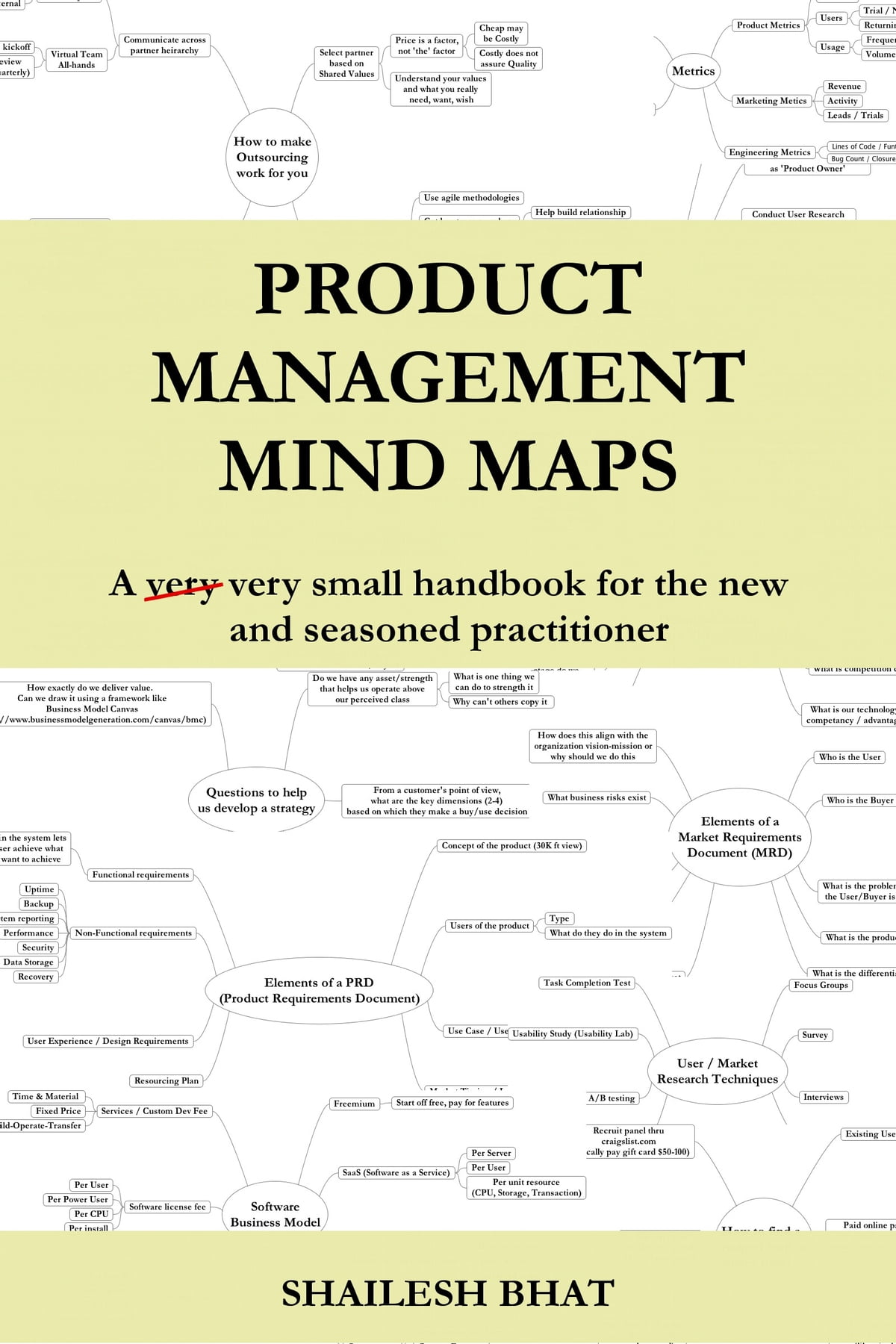 Product Management Mind Maps A Very Very Small Handbook For The New - Market requirements document