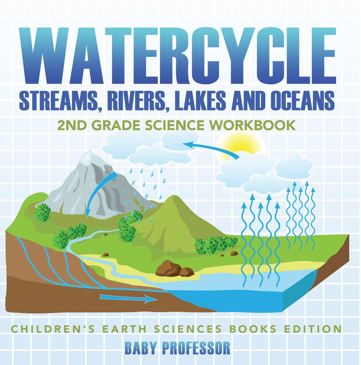 Watercycle (Streams, Rivers, Lakes and Oceans): 2nd Grade Science ...