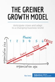 The Greiner Growth Model for Organisational Change - Anticipate crises and adapt to a changing business world ebook by 50MINUTES.COM