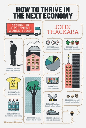 How to Thrive in the Next Economy: Designing Tomorrow's World Today ebook by John Thackara
