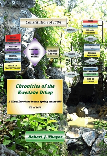 Chronicles of the Kwedake Dikep - A TimeLine of the Indian Spring on the Hill ebook by Robert J. Thayer