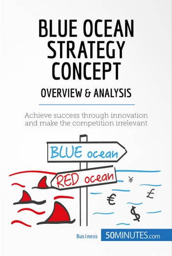What is Blue Ocean Strategy? - YouTube