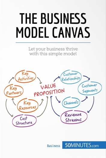 The Business Model Canvas - Let your business thrive with this simple model ebook by 50MINUTES.COM