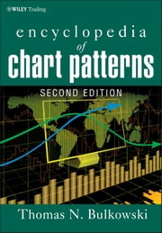 Encyclopedia of Chart Patterns ebook by Thomas N. Bulkowski