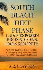 South beach Diet Phase 1, 2 & 3 EXPOSED! Pros & Cons. Do\