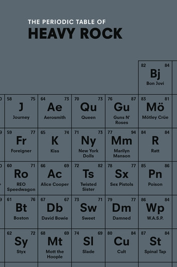 The Periodic Table of HEAVY ROCK ebook by Ian Gittins