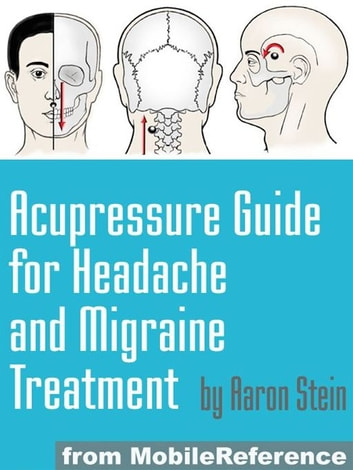 Acupressure Guide For Headache And Migraine Treatment (Mobi Health)