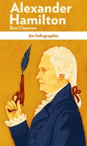 Infographic of Alexander Hamilton - by Ron Chernow ebook by Instaread