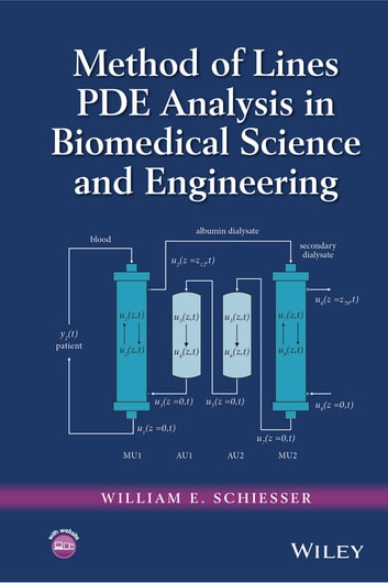 Method of lines pde analysis in biomedical science and engineering method of lines pde analysis in biomedical science and engineering ebook by william e schiesser fandeluxe Gallery