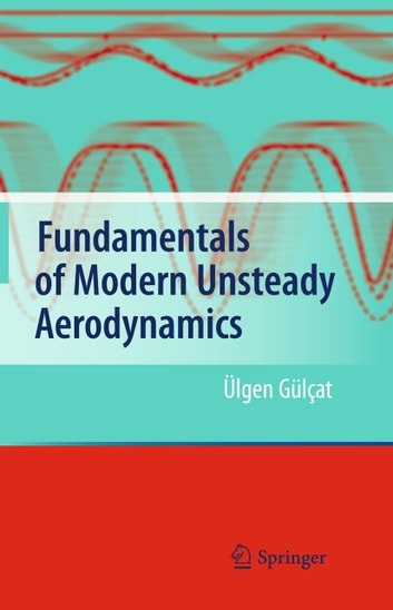 Fundamentals Of Aerodynamics Ebook