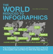 The World Reduced to Infographics - From Hollywood's Life Lessons and Doomed Cities of the U.S. to Sociopathic Cats and What Your Drink Order Says About You ebook by Patrick Casey,Josh Miller