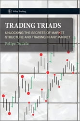 Trading Triads - Unlocking the Secrets of Market Structure and Trading in Any Market ebook by Felipe Tudela