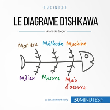 Le diagramme d'Ishikawa audiobook by Ariane de Saeger