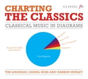 Charting the Classics - Classical Music in Diagrams ebook by Tim Lihoreau,Daniel Ross,Darren Henley